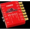 Decimator Video SDI adaptor